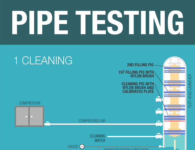 infografies-per-itp-service